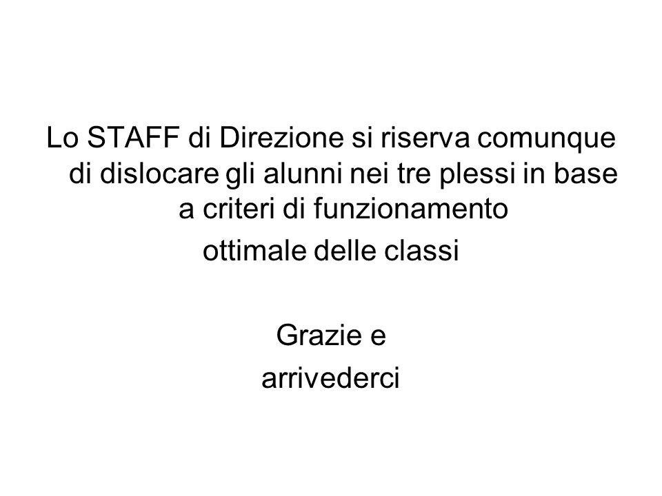 Lo STAFF di Direzione si riserva comunque di dislocare gli alunni nei tre plessi in base a criteri di funzionamento ottimale delle classi Grazie e arrivederci