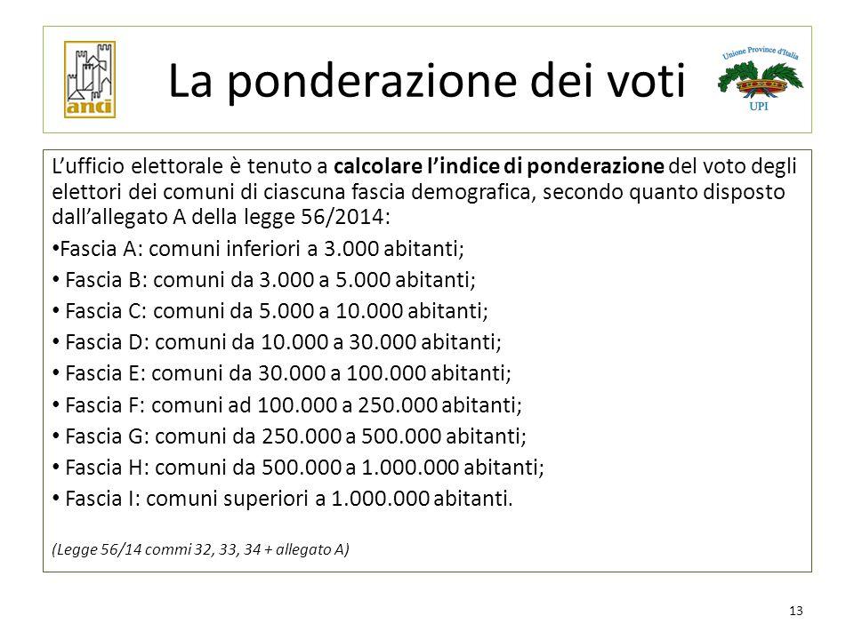 La ponderazione dei voti L'ufficio elettorale è tenuto a calcolare l'indice di ponderazione del voto degli elettori dei comuni di ciascuna fascia demo