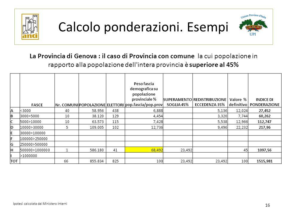 Calcolo ponderazioni. Esempi La Provincia di Genova : il caso di Provincia con comune la cui popolazione in rapporto alla popolazione dell'intera prov