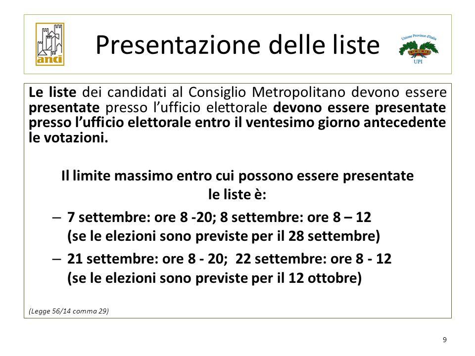 Presentazione delle liste Le liste dei candidati al Consiglio Metropolitano devono essere presentate presso l'ufficio elettorale devono essere present