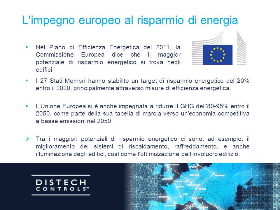 L impegno europeo al risparmio di energia  I 27 Stati Membri hanno stabilito un target di risparmio energetico del 20% entro il 2020, principalmente attraverso misure di efficienza energetica.