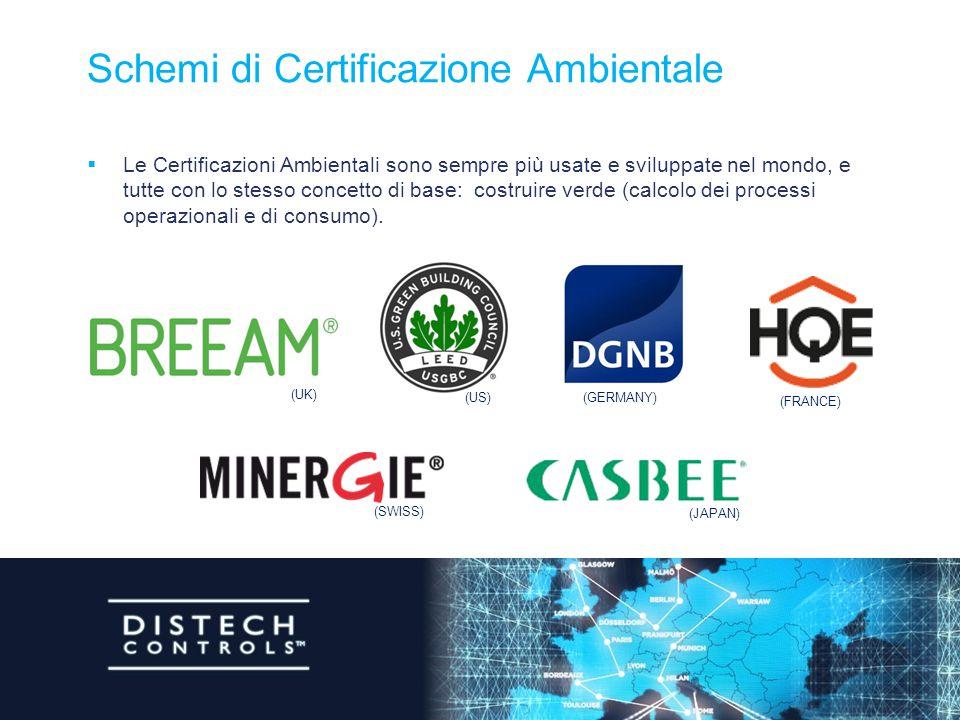 (US)  Le Certificazioni Ambientali sono sempre più usate e sviluppate nel mondo, e tutte con lo stesso concetto di base: costruire verde (calcolo dei processi operazionali e di consumo).