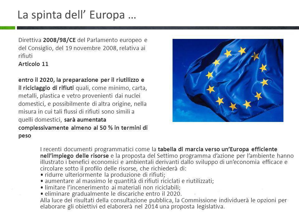 I recenti documenti programmatici come la tabella di marcia verso un'Europa efficiente nell'impiego delle risorse e la proposta del Settimo programma