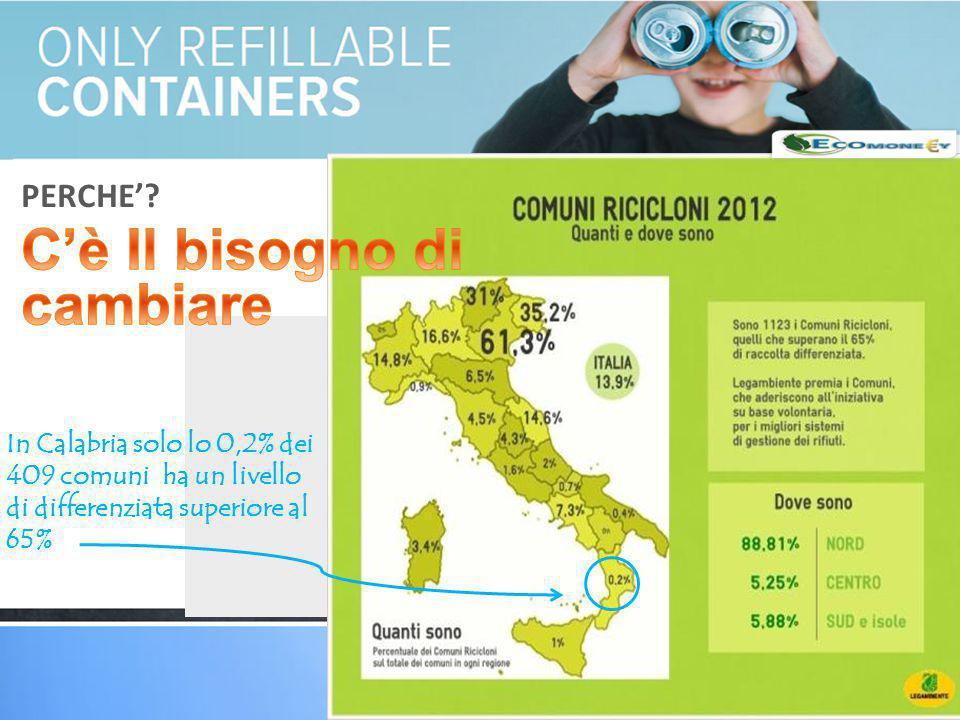 In Calabria solo lo 0,2% dei 409 comuni ha un livello di differenziata superiore al 65% PERCHE'?