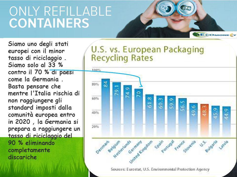 Siamo uno degli stati europei con il minor tasso di riciclaggio. Siamo solo al 33 % contro il 70 % di paesi come la Germania. Basta pensare che mentre