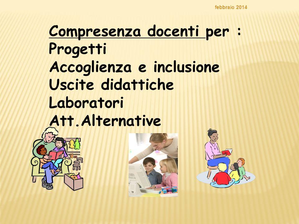 febbraio 2014 Compresenza docenti per : Progetti Accoglienza e inclusione Uscite didattiche Laboratori Att.Alternative