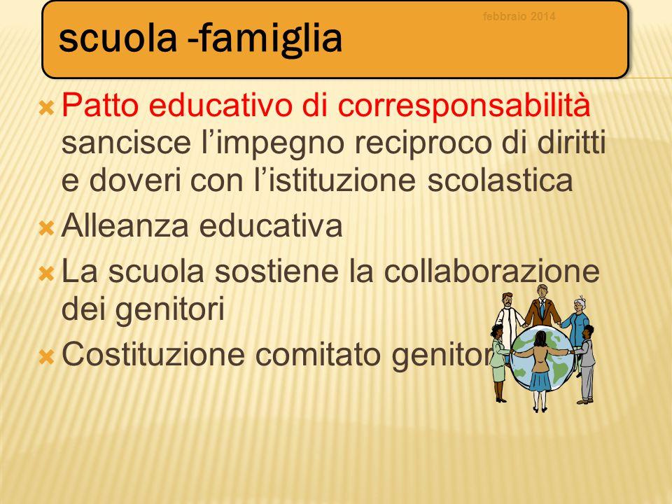 scuola -famiglia  Patto educativo di corresponsabilità sancisce l'impegno reciproco di diritti e doveri con l'istituzione scolastica  Alleanza educa