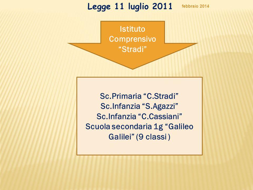 """febbraio 2014 Legge 11 luglio 2011 Sc.Primaria """"C.Stradi"""" Sc.Infanzia """"S.Agazzi"""" Sc.Infanzia """"C.Cassiani"""" Scuola secondaria 1g """"Galileo Galilei"""" (9 cl"""