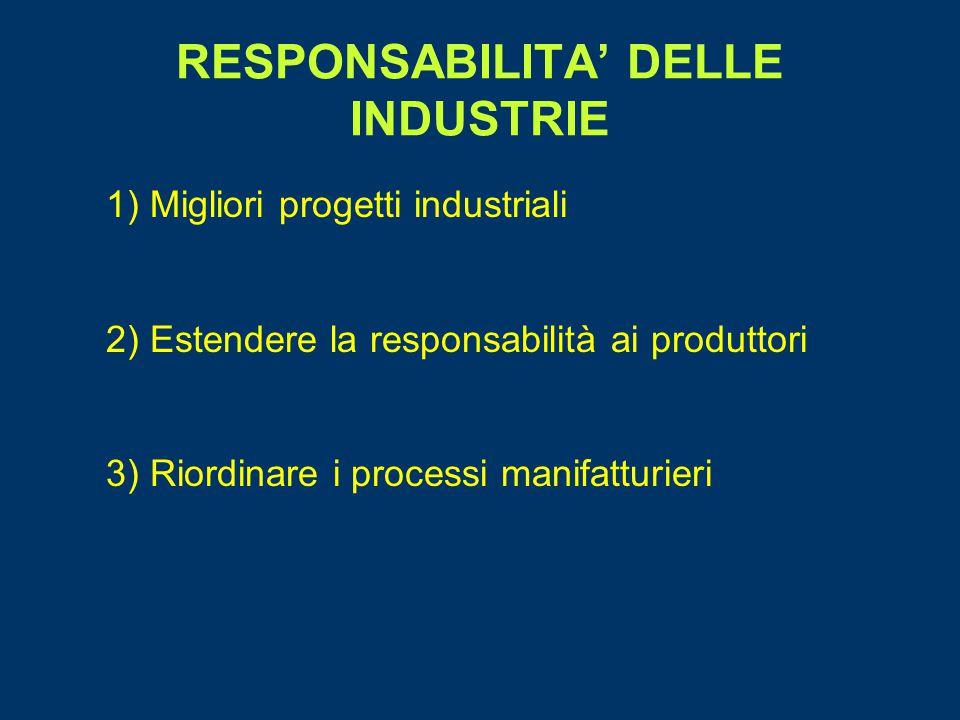 RESPONSABILITA' DELLE INDUSTRIE 1) Migliori progetti industriali 2) Estendere la responsabilità ai produttori 3) Riordinare i processi manifatturieri