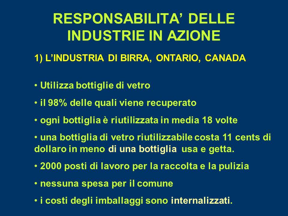 RESPONSABILITA' DELLE INDUSTRIE IN AZIONE 1) L'INDUSTRIA DI BIRRA, ONTARIO, CANADA Utilizza bottiglie di vetro il 98% delle quali viene recuperato ogn