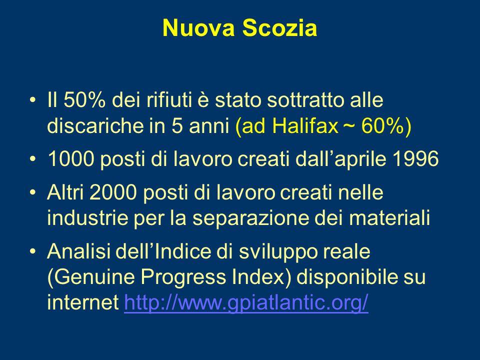 Nuova Scozia Il 50% dei rifiuti è stato sottratto alle discariche in 5 anni (ad Halifax ~ 60%) 1000 posti di lavoro creati dall'aprile 1996 Altri 2000