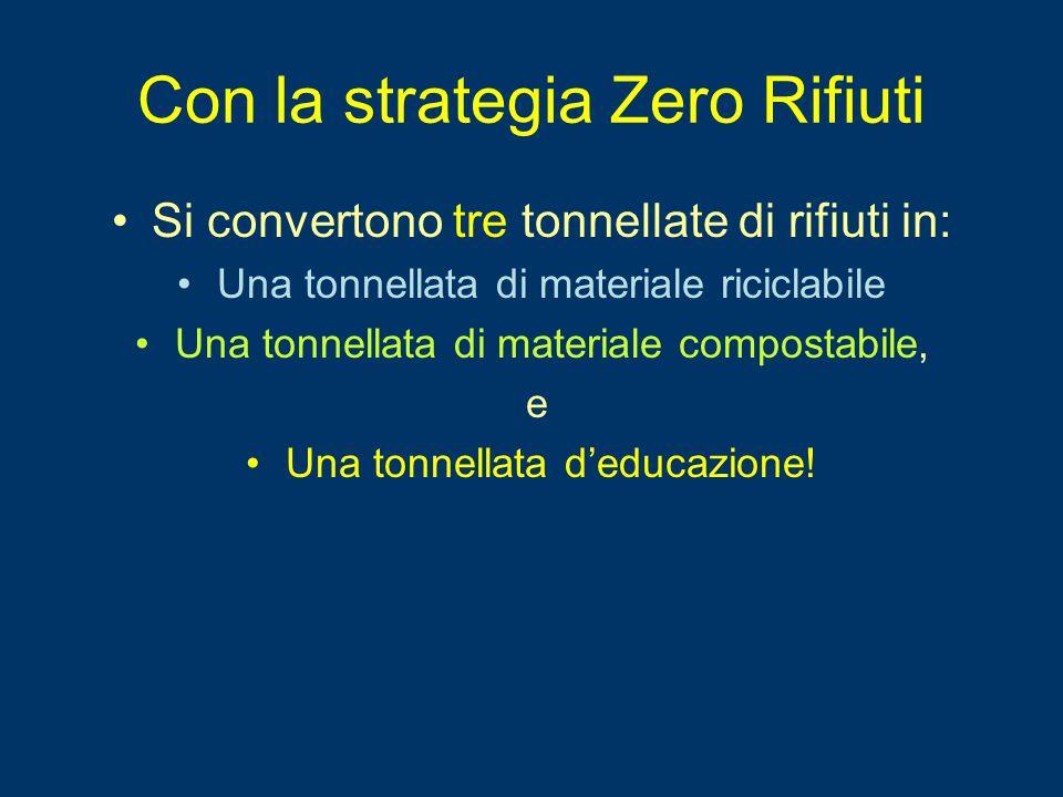 Con la strategia Zero Rifiuti Si convertono tre tonnellate di rifiuti in: Una tonnellata di materiale riciclabile Una tonnellata di materiale composta
