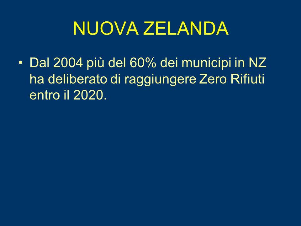 NUOVA ZELANDA Dal 2004 più del 60% dei municipi in NZ ha deliberato di raggiungere Zero Rifiuti entro il 2020.