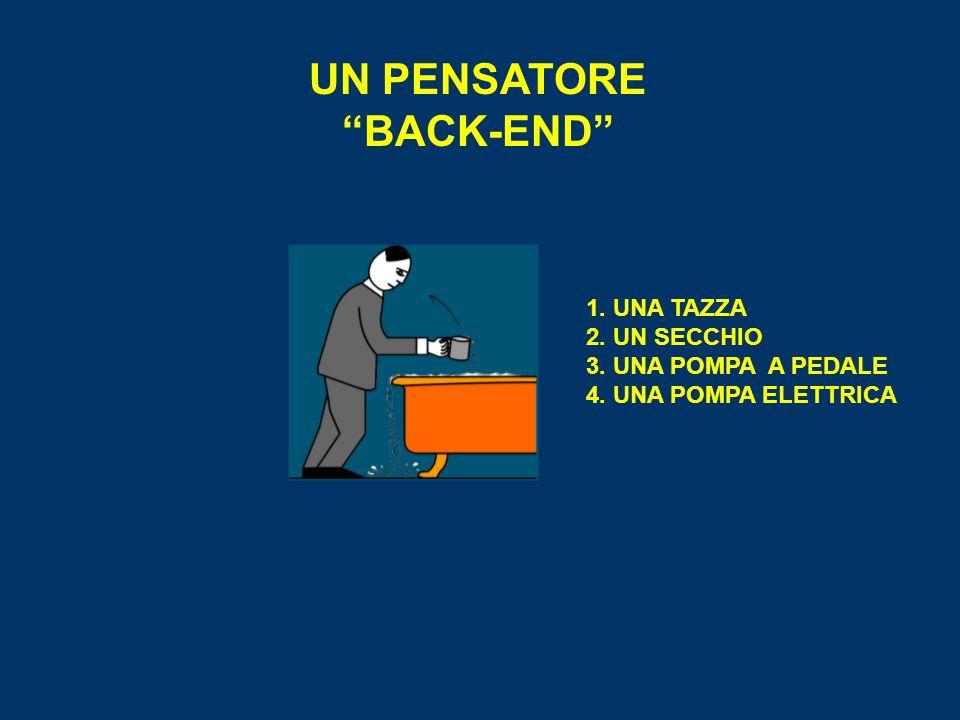 """UN PENSATORE """"BACK-END"""" 1. UNA TAZZA 2. UN SECCHIO 3. UNA POMPA A PEDALE 4. UNA POMPA ELETTRICA"""
