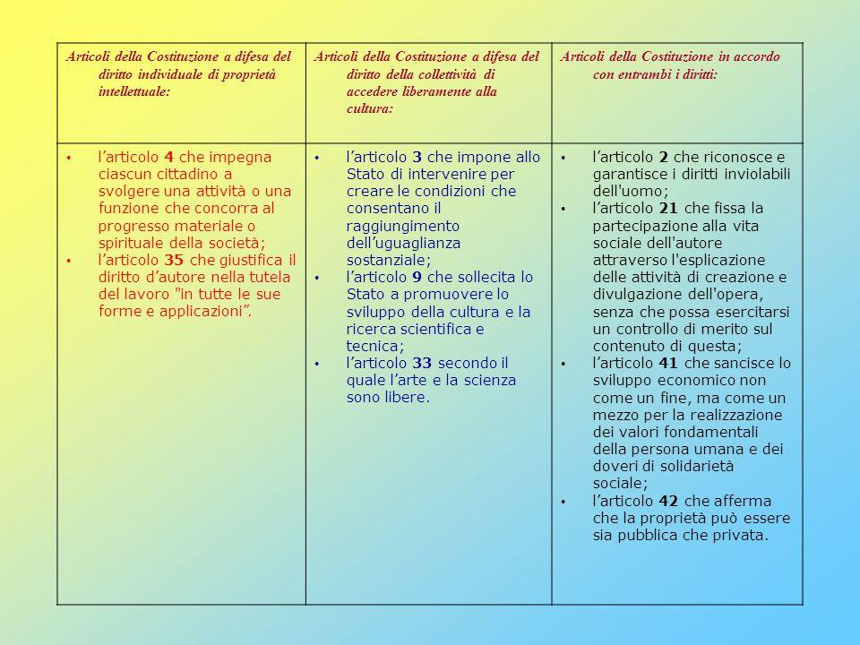 Articoli della Costituzione a difesa del diritto individuale di proprietà intellettuale: Articoli della Costituzione a difesa del diritto della collet