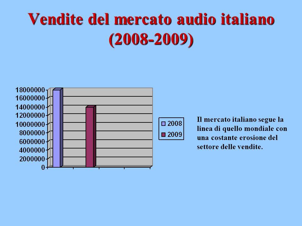 Vendite del mercato audio italiano (2008-2009) Il mercato italiano segue la linea di quello mondiale con una costante erosione del settore delle vendi