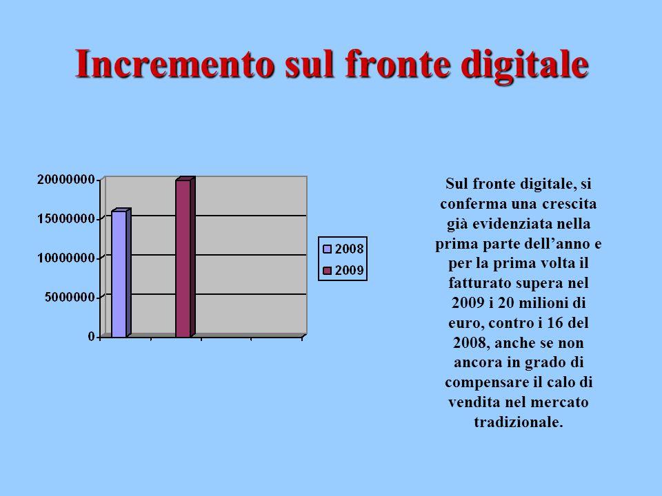 Incremento sul fronte digitale Sul fronte digitale, si conferma una crescita già evidenziata nella prima parte dell'anno e per la prima volta il fattu
