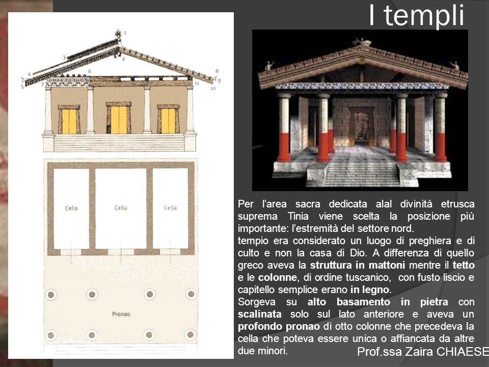 Prof.ssa Zaira CHIAESE Per l'area sacra dedicata alal divinità etrusca suprema Tinia viene scelta la posizione più importante: l'estremità del settore nord.