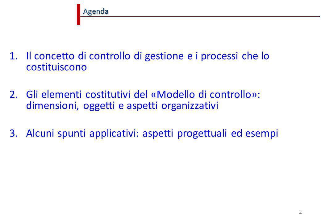 2 Agenda 1.Il concetto di controllo di gestione e i processi che lo costituiscono 2.Gli elementi costitutivi del «Modello di controllo»: dimensioni, o