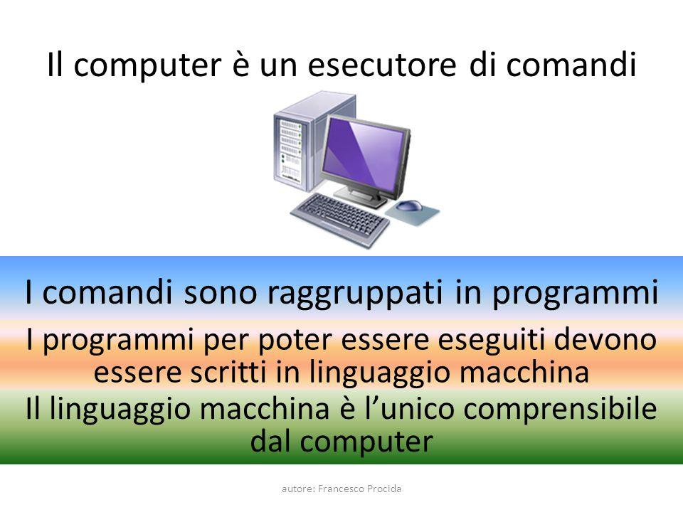 Il computer è un esecutore di comandi autore: Francesco Procida I comandi sono raggruppati in programmi I programmi per poter essere eseguiti devono essere scritti in linguaggio macchina Il linguaggio macchina è l'unico comprensibile dal computer