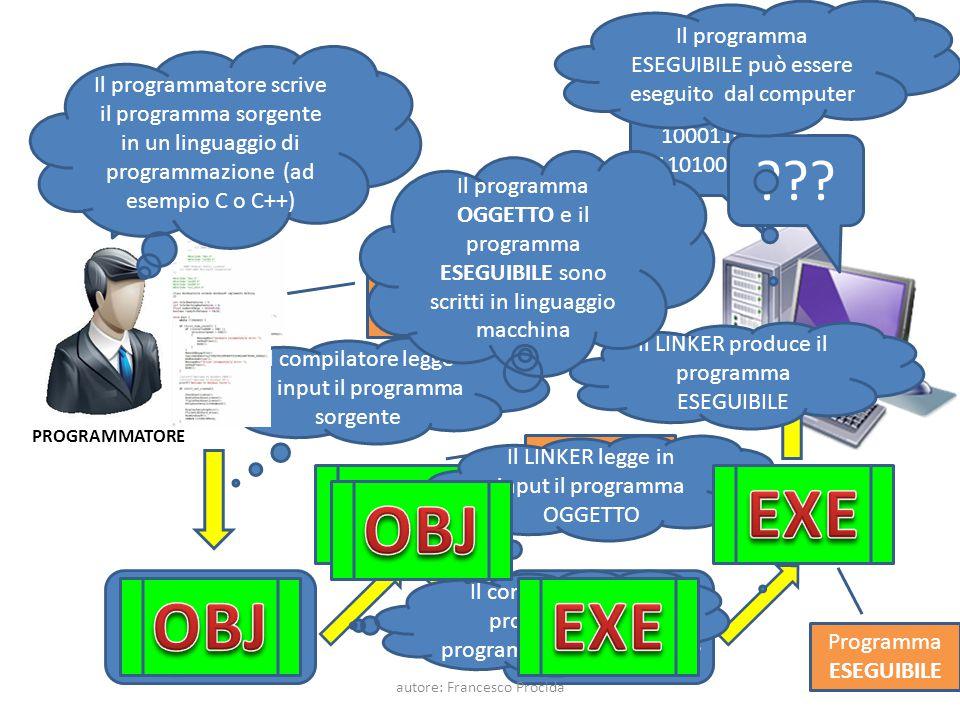 Definizioni Linguaggio macchinaLinguaggio comprensibile dal computer Linguaggio di programmazione Linguaggio utilizzato dai programmatori per scrivere i programmi (istruzioni non comprensibili dal computer) Compilatore Programma che converte le istruzioni del linguaggio di programmazione in istruzioni in linguaggio macchina Programma sorgenteSequenza di istruzioni scritte in un linguaggio di programmazione Programma oggettoProgramma che si ottiene dalla traduzione del programma sorgente effettuata dal compilatore (non eseguibile dal computer) Programma eseguibileSequenza di istruzioni comprensibili ed eseguibili da un elaboratore LinkerProgramma che collega al programma oggetto le librerie necessarie al funzionamento del programma dell'utente autore: Francesco Procida