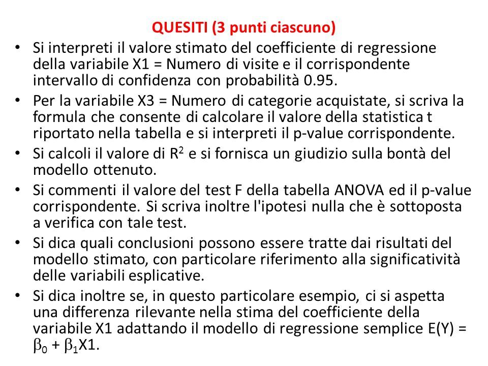 QUESITI (3 punti ciascuno) Si interpreti il valore stimato del coefficiente di regressione della variabile X1 = Numero di visite e il corrispondente intervallo di confidenza con probabilità 0.95.