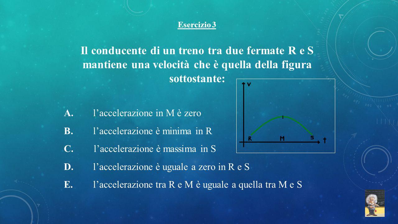 Esercizio 3 Il conducente di un treno tra due fermate R e S mantiene una velocità che è quella della figura sottostante: A.l'accelerazione in M è zero
