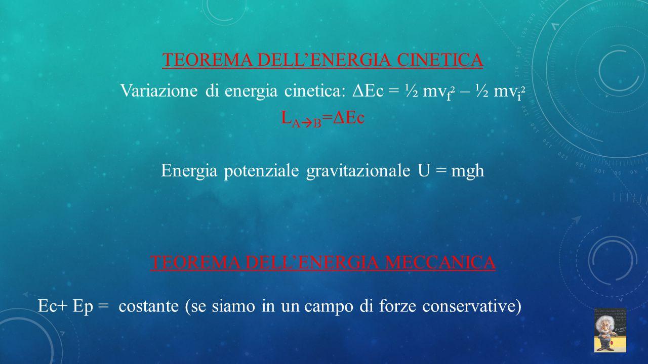 TEOREMA DELL'ENERGIA CINETICA Variazione di energia cinetica: ΔEc = ½ mv f 2 – ½ mv i 2 L A  B =ΔEc Energia potenziale gravitazionale U = mgh TEOREMA