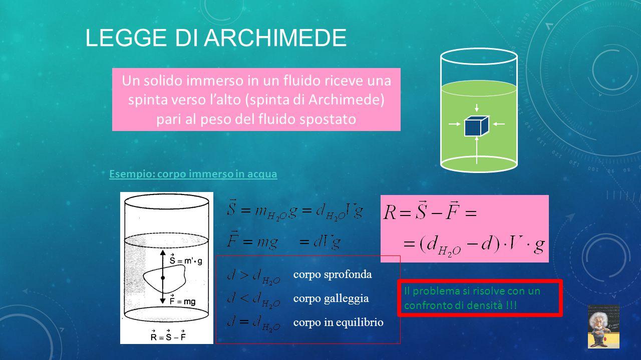 Un solido immerso in un fluido riceve una spinta verso l'alto (spinta di Archimede) pari al peso del fluido spostato corpo galleggia corpo in equilibr