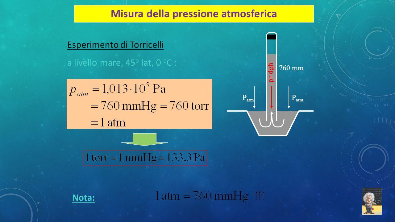 Misura della pressione atmosferica Esperimento di Torricelli a livello mare, 45 o lat, 0 o C : Nota: 760 mm P atm p=dgh