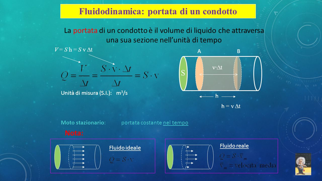 Fluidodinamica: portata di un condotto S v·tv·t La portata di un condotto è il volume di liquido che attraversa una sua sezione nell'unità di tempo