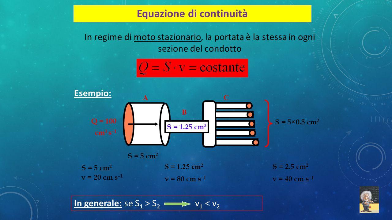 Equazione di continuità In regime di moto stazionario, la portata è la stessa in ogni sezione del condotto Q = 100 cm 3 s –1 A S = 5 cm 2 B S = 1.25 c