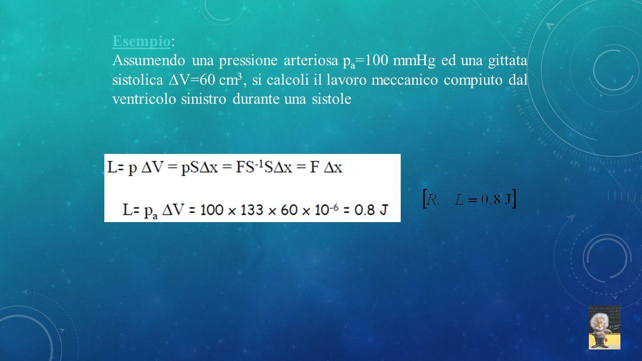 Esempio: Assumendo una pressione arteriosa p a =100 mmHg ed una gittata sistolica  V=60 cm 3, si calcoli il lavoro meccanico compiuto dal ventricolo