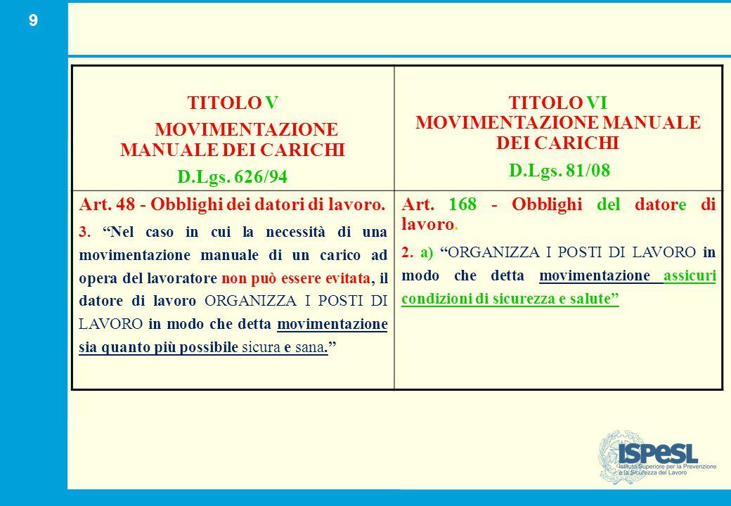 9 TITOLO V MOVIMENTAZIONE MANUALE DEI CARICHI D.Lgs. 626/94 TITOLO VI MOVIMENTAZIONE MANUALE DEI CARICHI D.Lgs. 81/08 Art. 48 - Obblighi dei datori di