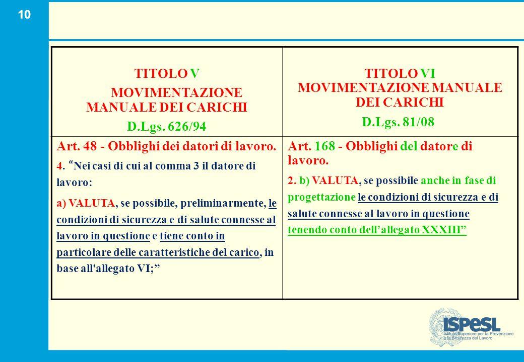 10 TITOLO V MOVIMENTAZIONE MANUALE DEI CARICHI D.Lgs. 626/94 TITOLO VI MOVIMENTAZIONE MANUALE DEI CARICHI D.Lgs. 81/08 Art. 48 - Obblighi dei datori d