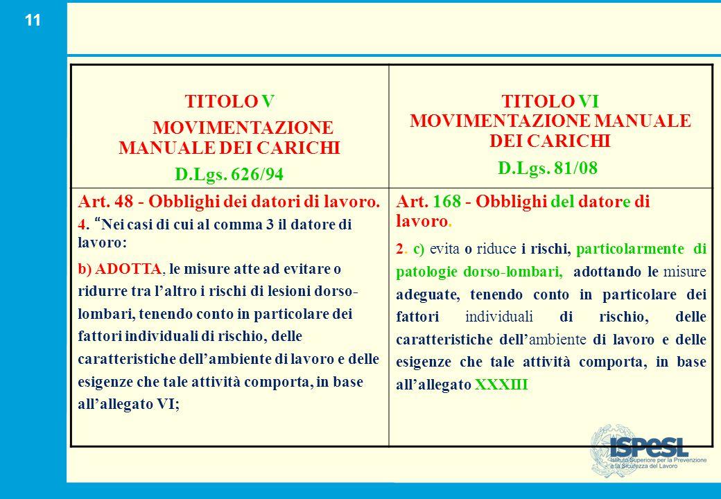 11 TITOLO V MOVIMENTAZIONE MANUALE DEI CARICHI D.Lgs. 626/94 TITOLO VI MOVIMENTAZIONE MANUALE DEI CARICHI D.Lgs. 81/08 Art. 48 - Obblighi dei datori d