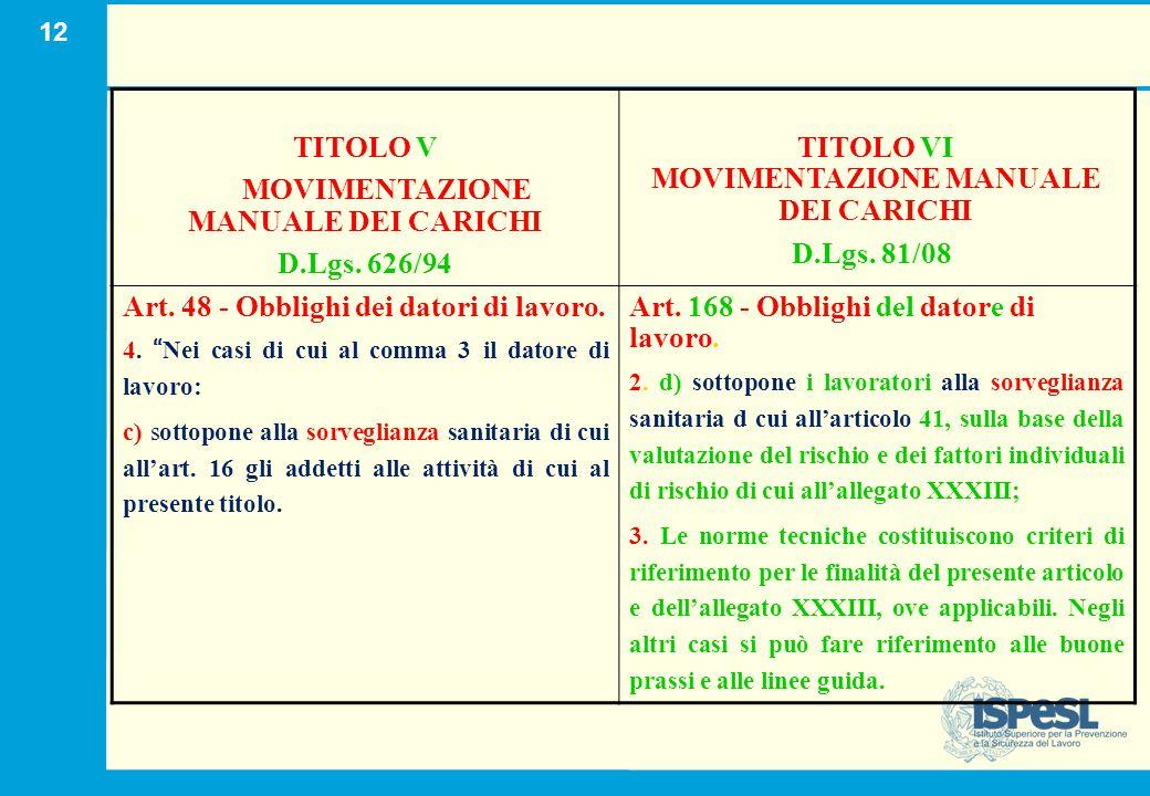 12 TITOLO V MOVIMENTAZIONE MANUALE DEI CARICHI D.Lgs. 626/94 TITOLO VI MOVIMENTAZIONE MANUALE DEI CARICHI D.Lgs. 81/08 Art. 48 - Obblighi dei datori d