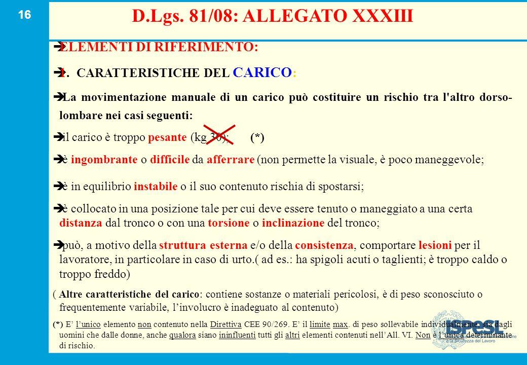 16 D.Lgs. 81/08: ALLEGATO XXXIII   ELEMENTI DI RIFERIMENTO :   1. CARATTERISTICHE DEL CARICO :   La movimentazione manuale di un carico può cost