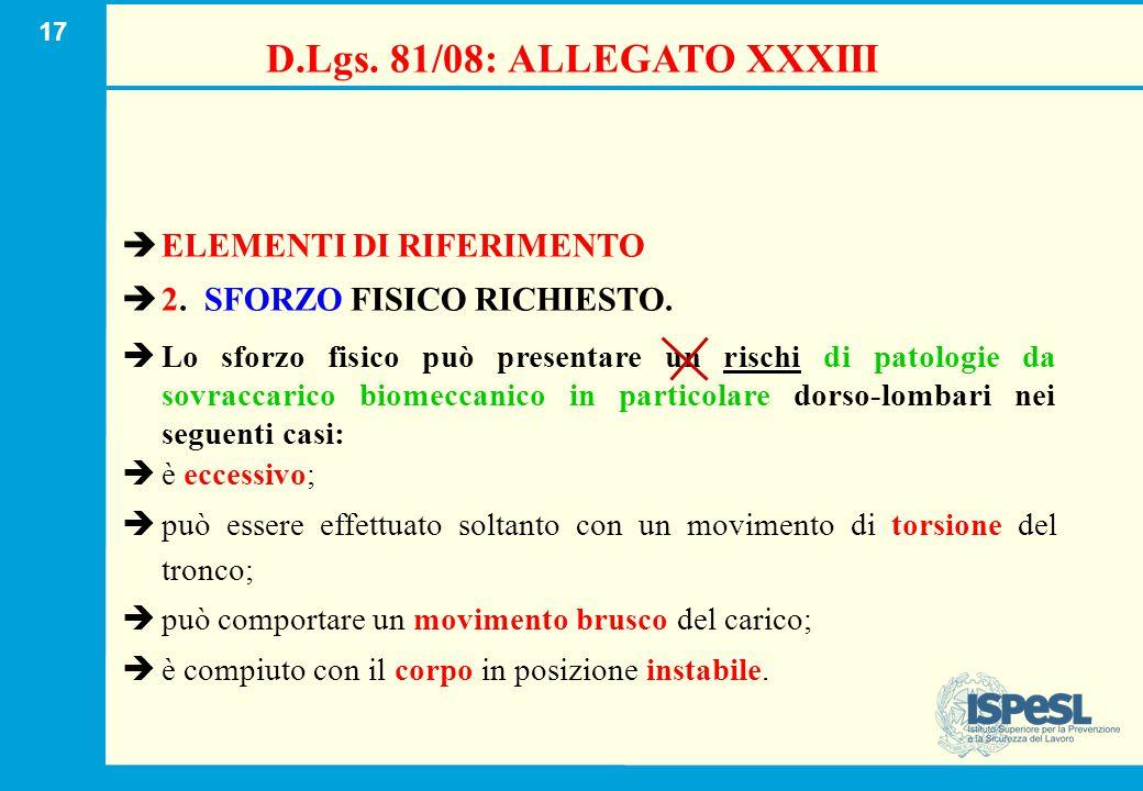 17 D.Lgs. 81/08: ALLEGATO XXXIII   ELEMENTI DI RIFERIMENTO   2. SFORZO FISICO RICHIESTO.   Lo sforzo fisico può presentare un rischi di patologi