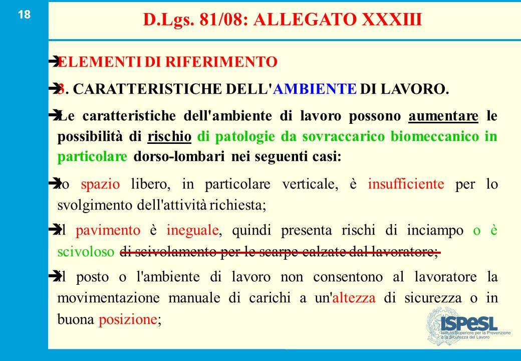 18 D.Lgs. 81/08: ALLEGATO XXXIII   ELEMENTI DI RIFERIMENTO   3. CARATTERISTICHE DELL'AMBIENTE DI LAVORO.   Le caratteristiche dell'ambiente di l
