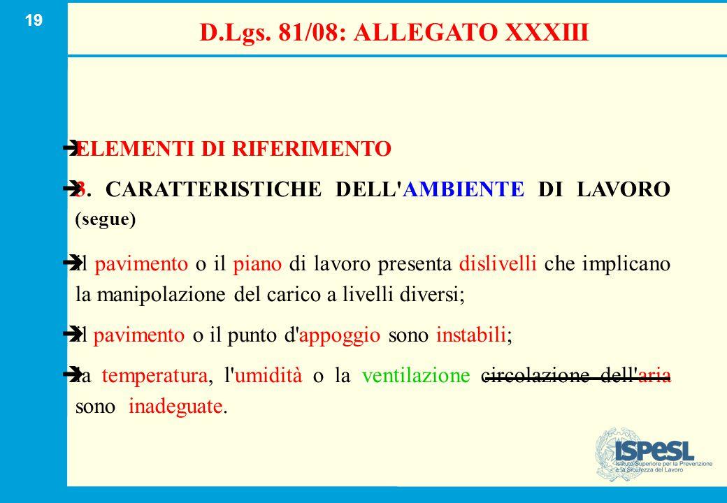 19 D.Lgs. 81/08: ALLEGATO XXXIII   ELEMENTI DI RIFERIMENTO   3. CARATTERISTICHE DELL'AMBIENTE DI LAVORO (segue)   il pavimento o il piano di lav