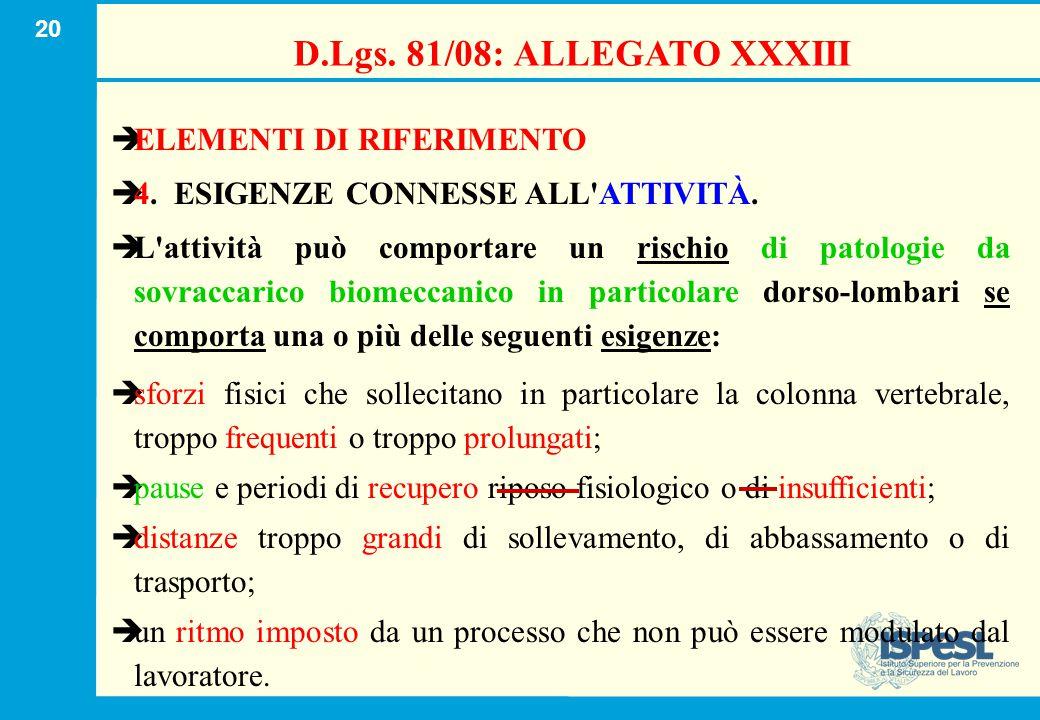 20 D.Lgs. 81/08: ALLEGATO XXXIII   ELEMENTI DI RIFERIMENTO   4. ESIGENZE CONNESSE ALL'ATTIVITÀ.   L'attività può comportare un rischio di patolo
