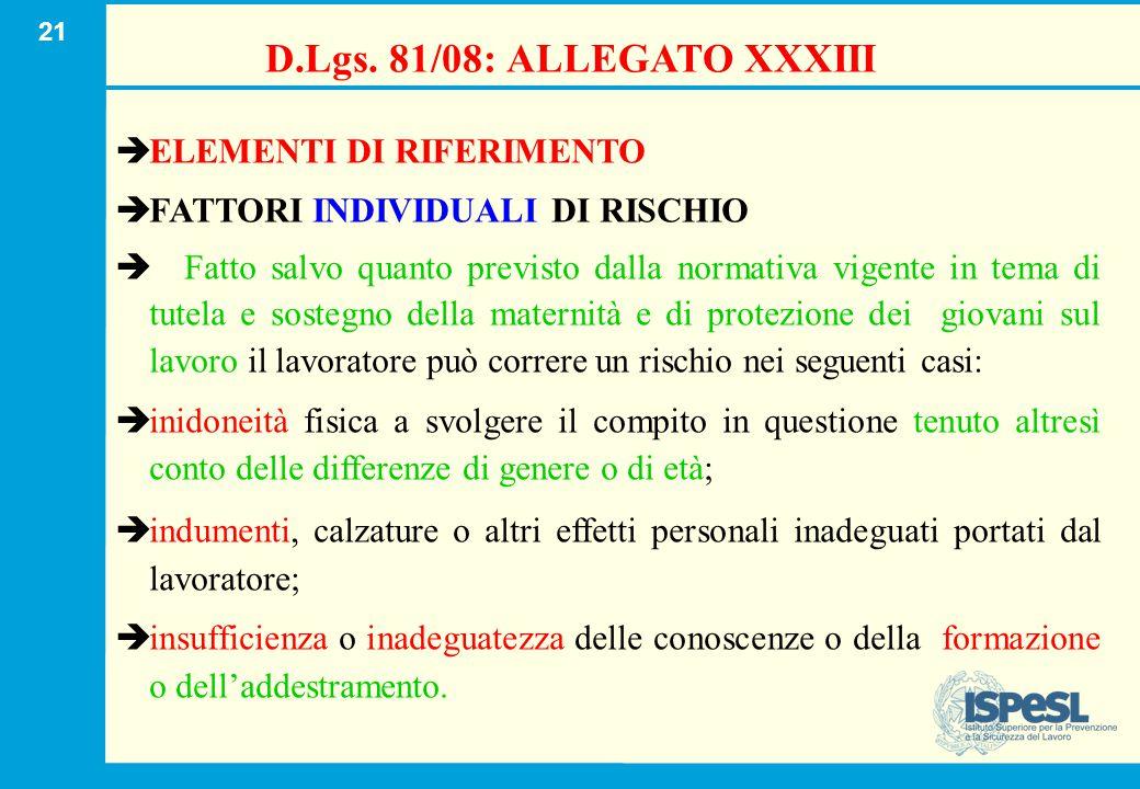 21 D.Lgs. 81/08: ALLEGATO XXXIII   ELEMENTI DI RIFERIMENTO   FATTORI INDIVIDUALI DI RISCHIO   Fatto salvo quanto previsto dalla normativa vigent