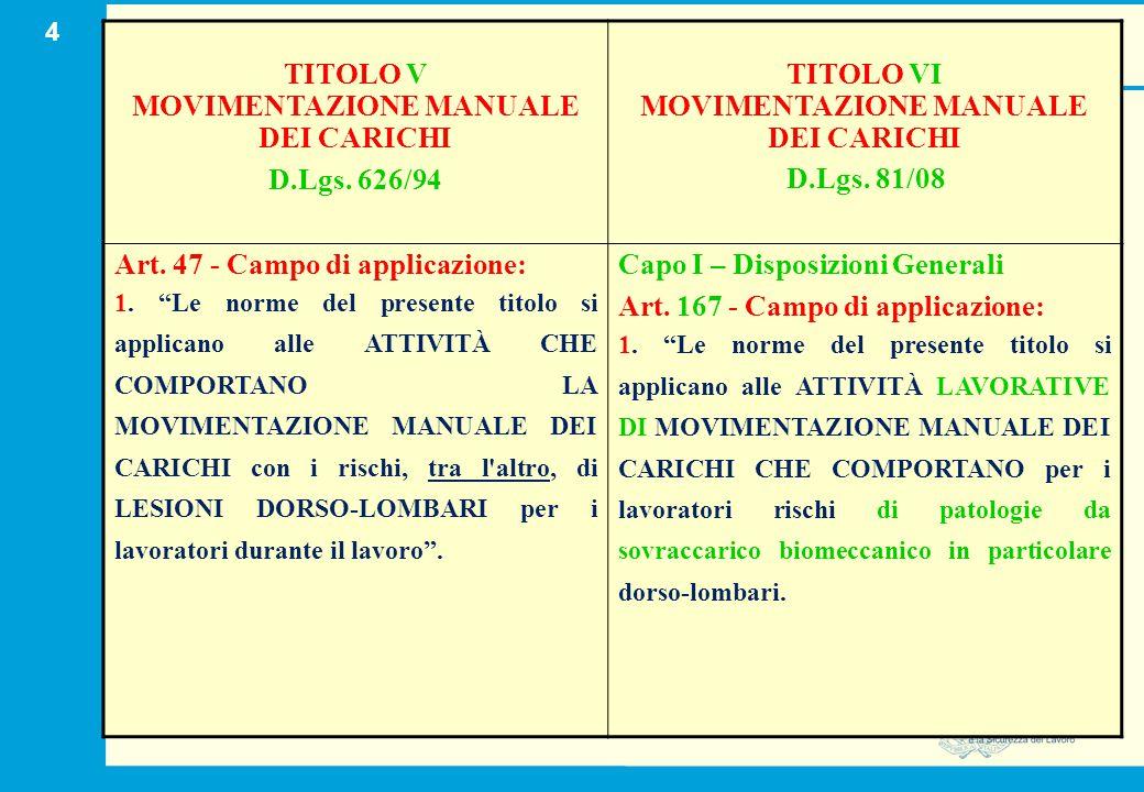 4 TITOLO V MOVIMENTAZIONE MANUALE DEI CARICHI D.Lgs. 626/94 TITOLO VI MOVIMENTAZIONE MANUALE DEI CARICHI D.Lgs. 81/08 Art. 47 - Campo di applicazione: