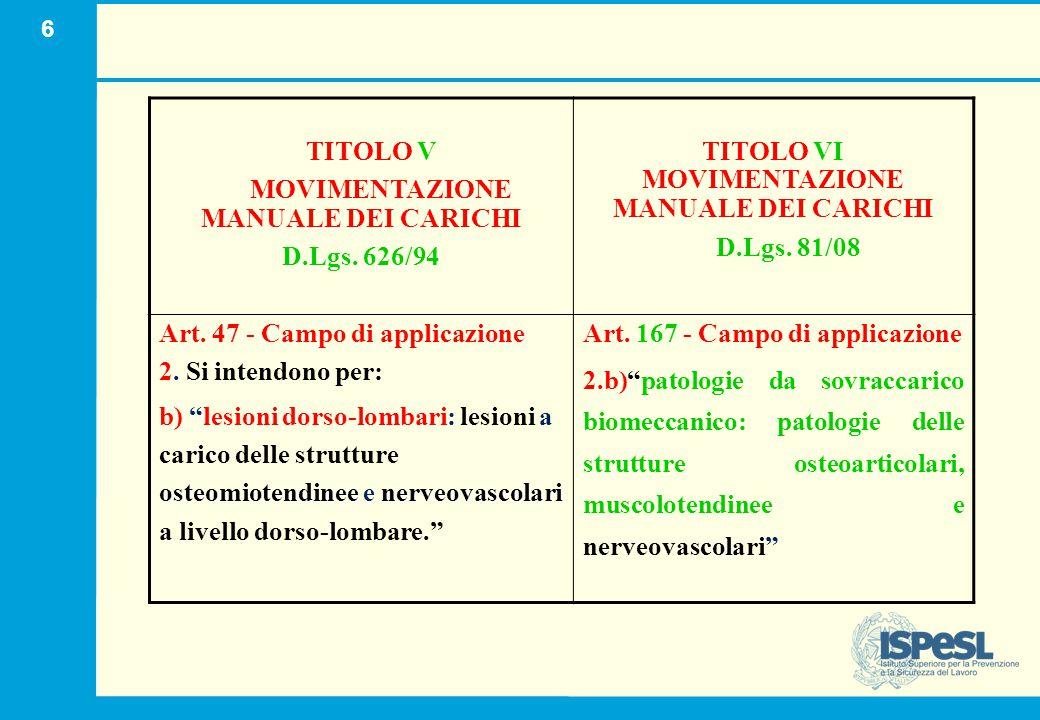 6 TITOLO V MOVIMENTAZIONE MANUALE DEI CARICHI D.Lgs. 626/94 TITOLO VI MOVIMENTAZIONE MANUALE DEI CARICHI D.Lgs. 81/08 Art. 47 - Campo di applicazione
