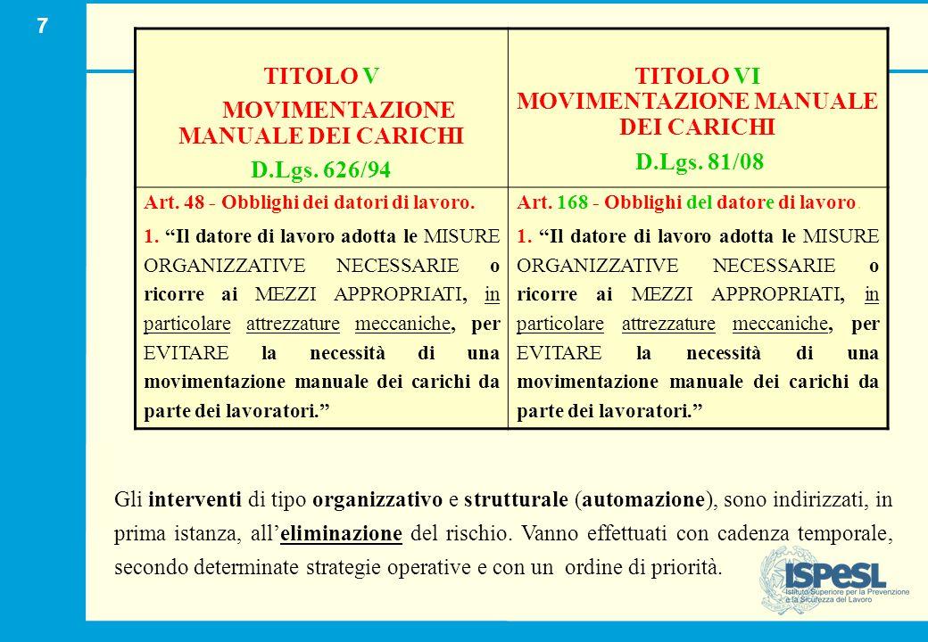 7 TITOLO V MOVIMENTAZIONE MANUALE DEI CARICHI D.Lgs. 626/94 TITOLO VI MOVIMENTAZIONE MANUALE DEI CARICHI D.Lgs. 81/08 Art. 48 - Obblighi dei datori di