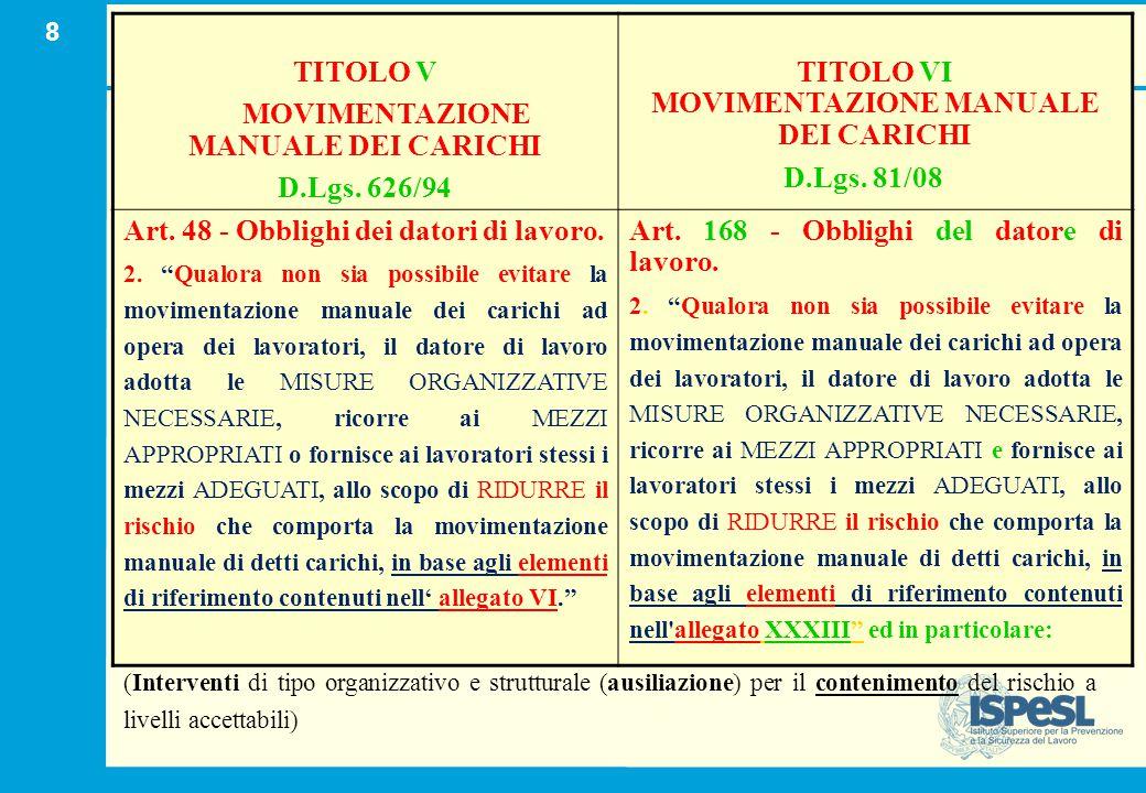 8 TITOLO V MOVIMENTAZIONE MANUALE DEI CARICHI D.Lgs. 626/94 TITOLO VI MOVIMENTAZIONE MANUALE DEI CARICHI D.Lgs. 81/08 Art. 48 - Obblighi dei datori di