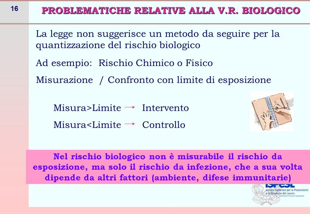 16 PROBLEMATICHE RELATIVE ALLA V.R. BIOLOGICO La legge non suggerisce un metodo da seguire per la quantizzazione del rischio biologico Ad esempio: Ris