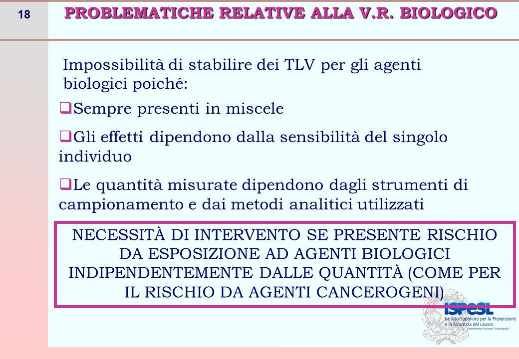 18 PROBLEMATICHE RELATIVE ALLA V.R. BIOLOGICO NECESSITÀ DI INTERVENTO SE PRESENTE RISCHIO DA ESPOSIZIONE AD AGENTI BIOLOGICI INDIPENDENTEMENTE DALLE Q