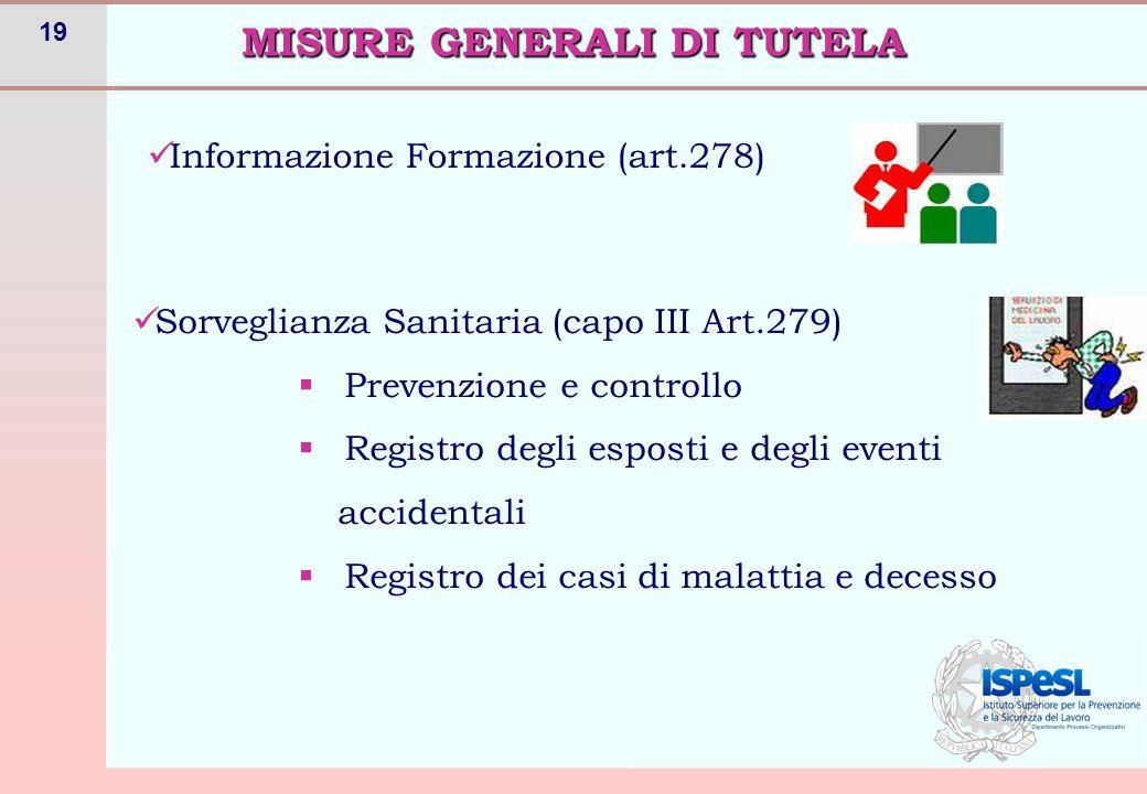 19 MISURE GENERALI DI TUTELA Sorveglianza Sanitaria (capo III Art.279)  Prevenzione e controllo  Registro degli esposti e degli eventi accidentali 